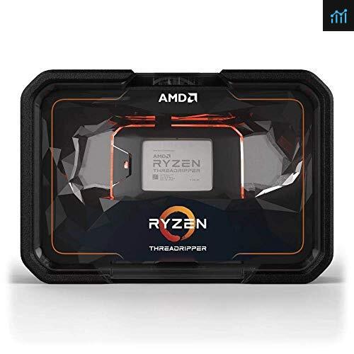 AMD Ryzen Threadripper 2970WX review - processor tested