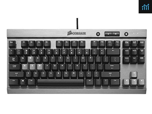 Corsair Vengeance K65 Compact Mechanical review - gaming keyboard tested