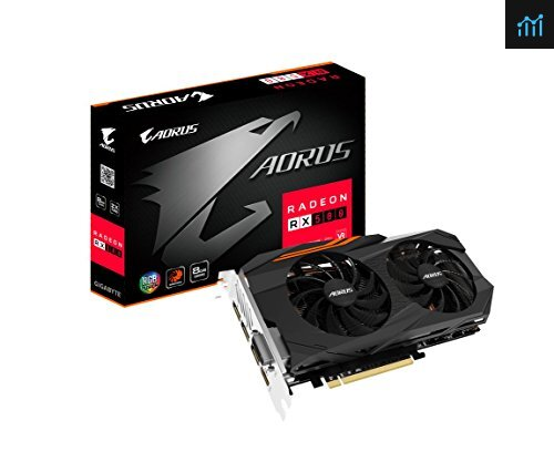 Gigabyte GV-RX580AORUS-8GD review - graphics card tested