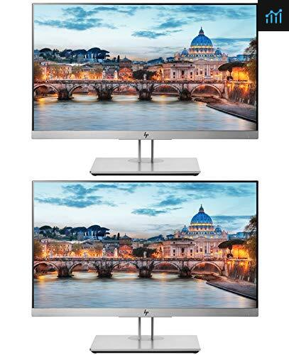 HP EliteDisplay E223 21.5 Inch IPS LED Backlit review - gaming monitor tested