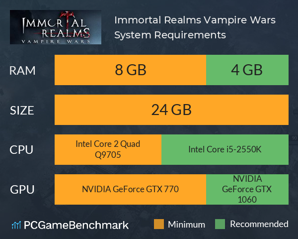 System Requirements for Immortal Realms: Vampire Wars (PC)