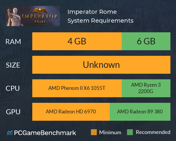Imperator: Rome System Requirements PC Graph - Can I Run Imperator: Rome