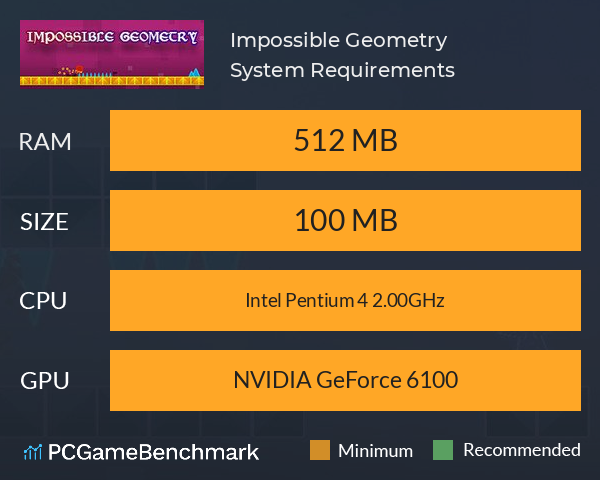 Impossible Geometry System Requirements PC Graph - Can I Run Impossible Geometry