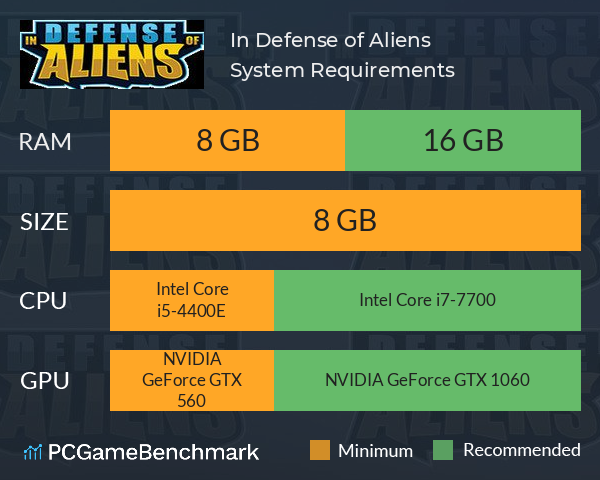 In Defense of Aliens System Requirements PC Graph - Can I Run In Defense of Aliens