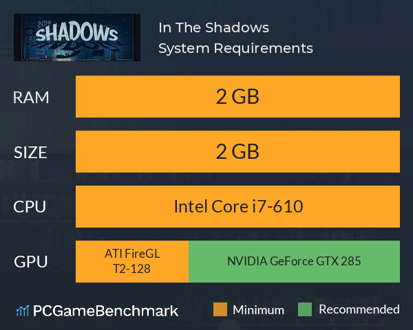 In The Shadows System Requirements PC Graph - Can I Run In The Shadows