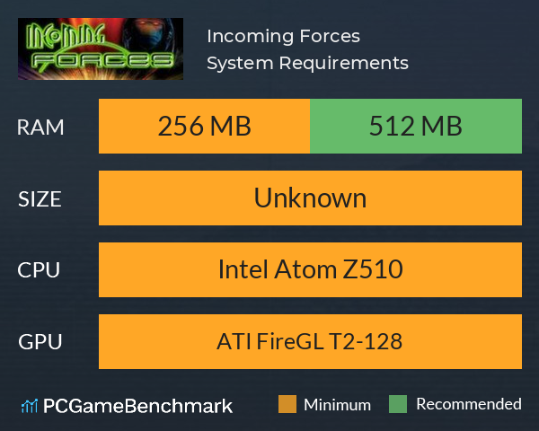 Incoming Forces System Requirements PC Graph - Can I Run Incoming Forces