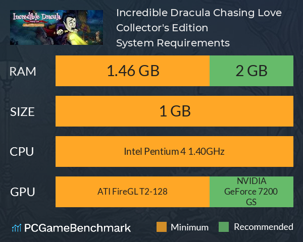 Incredible Dracula: Chasing Love Collector's Edition System Requirements PC Graph - Can I Run Incredible Dracula: Chasing Love Collector's Edition