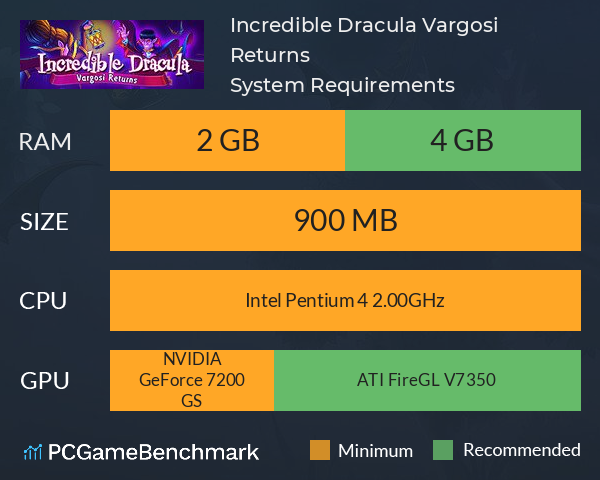 Incredible Dracula: Vargosi Returns System Requirements PC Graph - Can I Run Incredible Dracula: Vargosi Returns