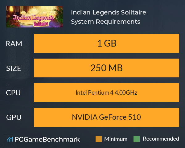 Indian Legends Solitaire System Requirements PC Graph - Can I Run Indian Legends Solitaire