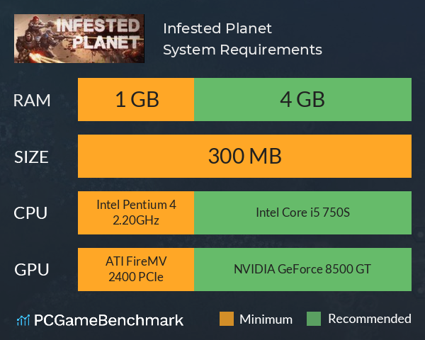 Infested Planet System Requirements PC Graph - Can I Run Infested Planet