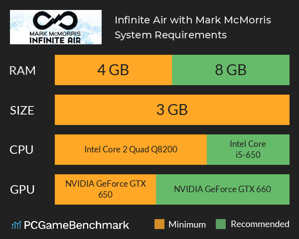Infinite Air with Mark McMorris System Requirements PC Graph - Can I Run Infinite Air with Mark McMorris