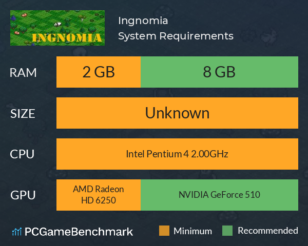 Ingnomia System Requirements PC Graph - Can I Run Ingnomia