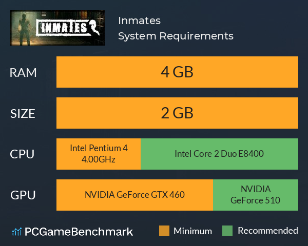 Inmates System Requirements PC Graph - Can I Run Inmates
