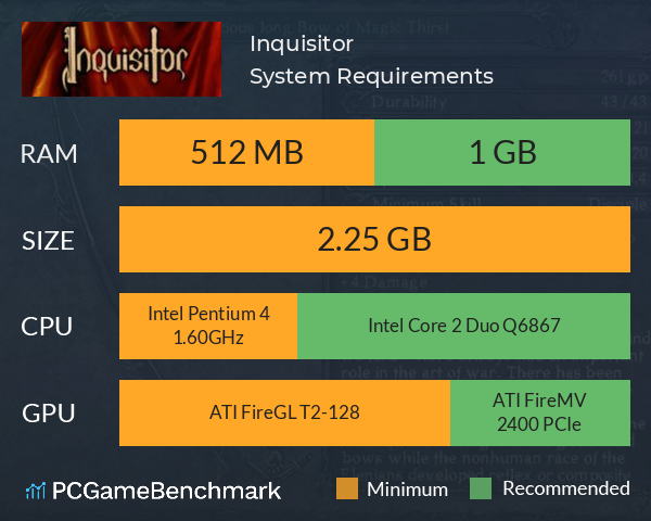Inquisitor System Requirements PC Graph - Can I Run Inquisitor