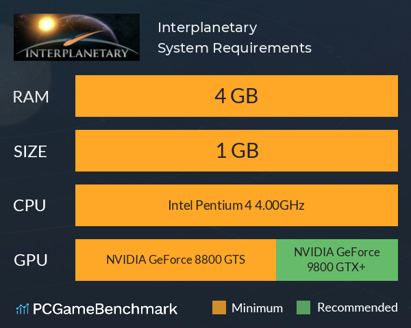 Interplanetary System Requirements PC Graph - Can I Run Interplanetary