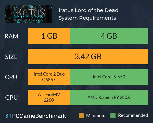 System Requirements for Iratus: Lord of the Dead (PC)