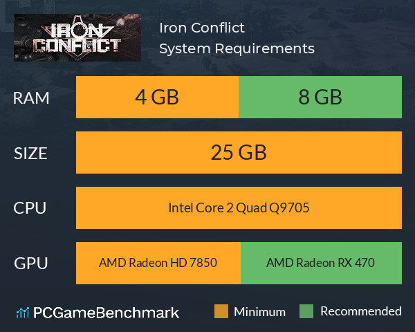 Iron Conflict System Requirements PC Graph - Can I Run Iron Conflict