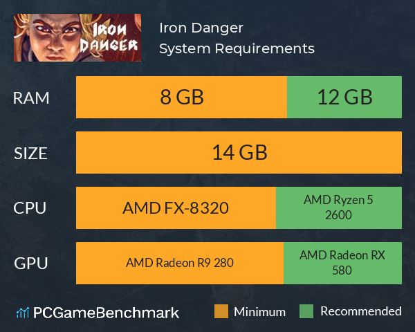 System Requirements for Iron Danger (PC)