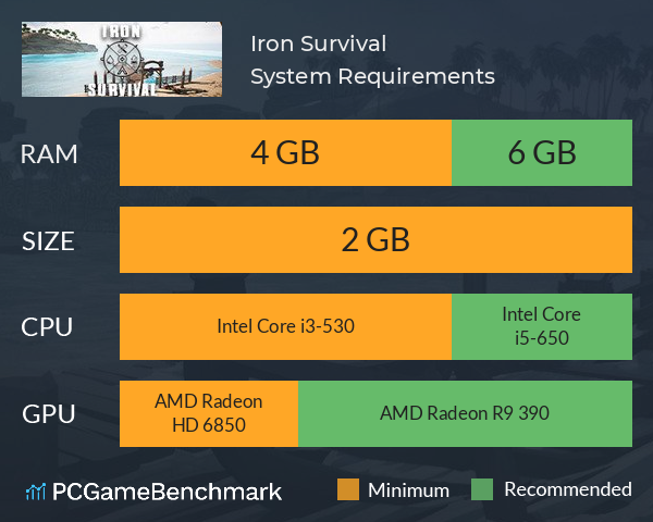 Iron Survival System Requirements PC Graph - Can I Run Iron Survival