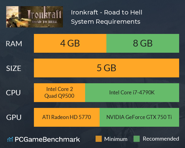 Ironkraft - Road to Hell System Requirements PC Graph - Can I Run Ironkraft - Road to Hell