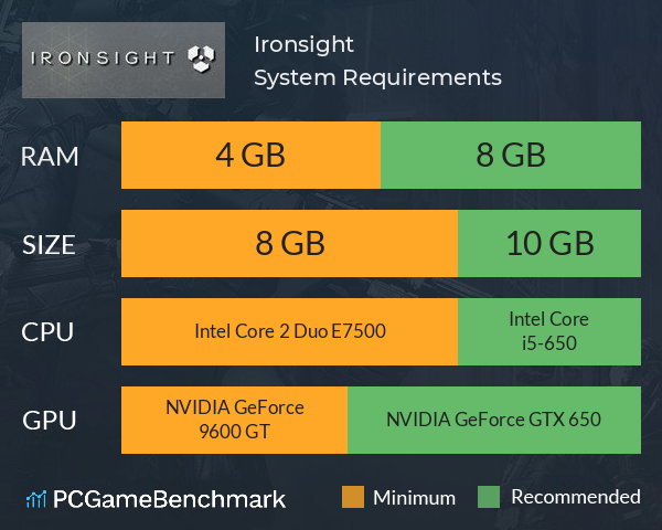 Ironsight System Requirements PC Graph - Can I Run Ironsight