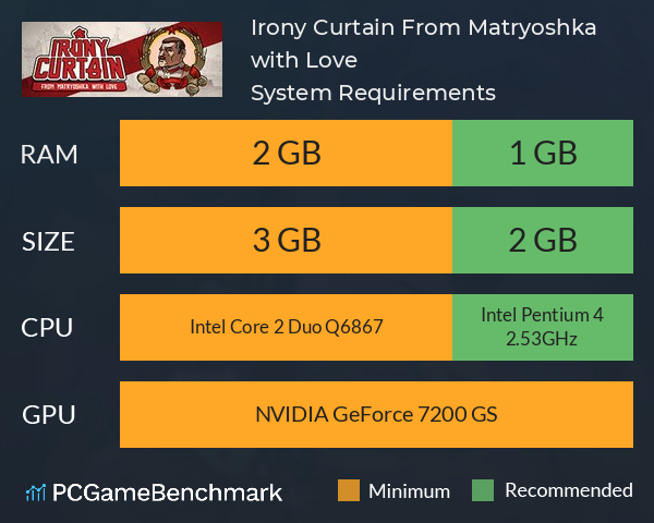 Irony Curtain: From Matryoshka with Love System Requirements PC Graph - Can I Run Irony Curtain: From Matryoshka with Love