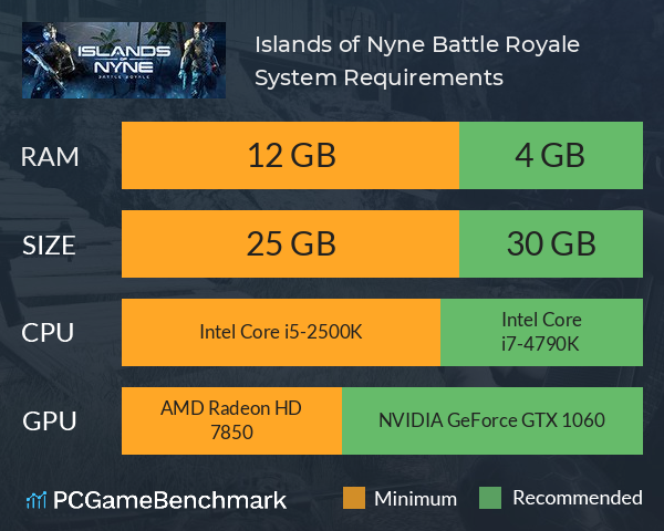 Islands of Nyne: Battle Royale System Requirements PC Graph - Can I Run Islands of Nyne: Battle Royale
