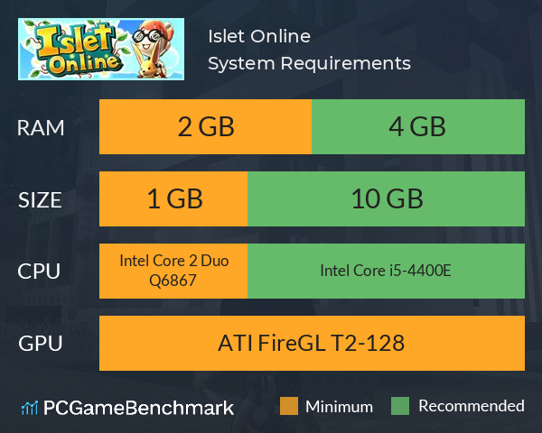 Islet Online System Requirements PC Graph - Can I Run Islet Online