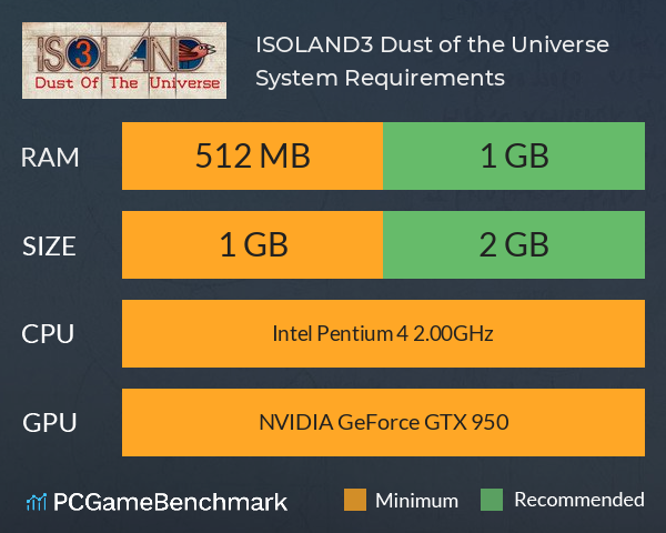 ISOLAND3: Dust of the Universe System Requirements PC Graph - Can I Run ISOLAND3: Dust of the Universe