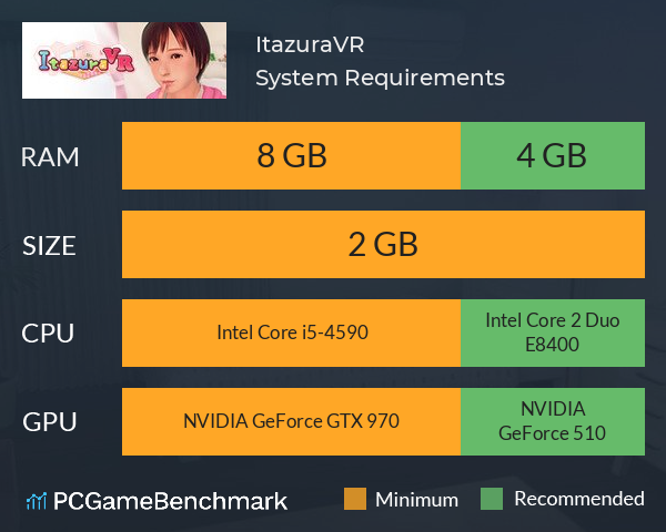 ItazuraVR System Requirements PC Graph - Can I Run ItazuraVR