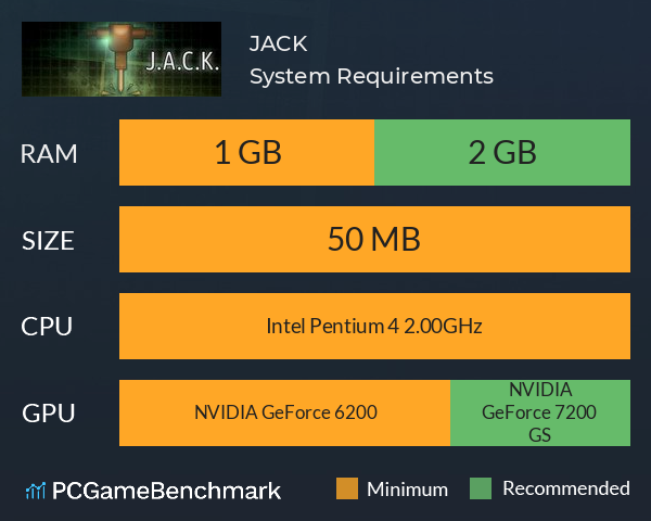 J.A.C.K. System Requirements PC Graph - Can I Run J.A.C.K.