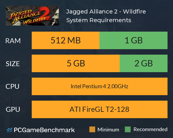 Jagged Alliance 2 - Wildfire System Requirements PC Graph - Can I Run Jagged Alliance 2 - Wildfire