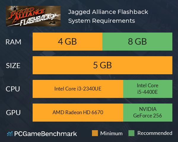 Jagged Alliance Flashback System Requirements PC Graph - Can I Run Jagged Alliance Flashback