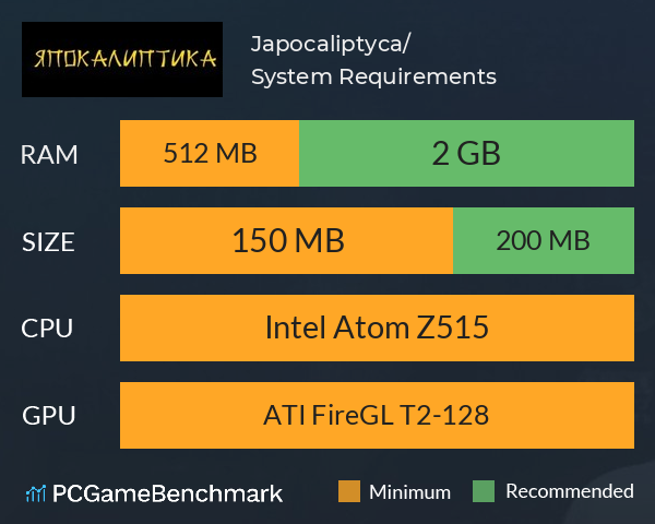 Japocaliptyca/ Япокалиптика System Requirements PC Graph - Can I Run Japocaliptyca/ Япокалиптика
