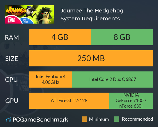 Joumee The Hedgehog System Requirements PC Graph - Can I Run Joumee The Hedgehog
