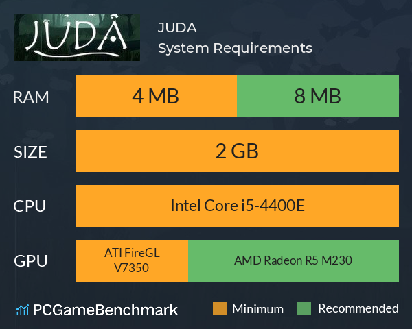 JUDA System Requirements PC Graph - Can I Run JUDA