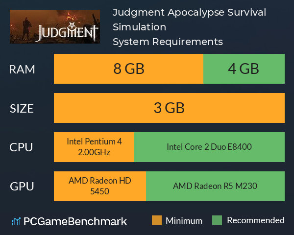 Judgment: Apocalypse Survival Simulation System Requirements PC Graph - Can I Run Judgment: Apocalypse Survival Simulation