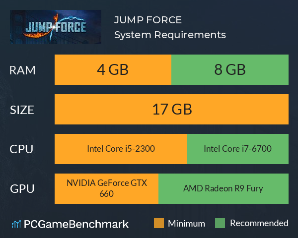 System Requirements for Jump Force (PC)