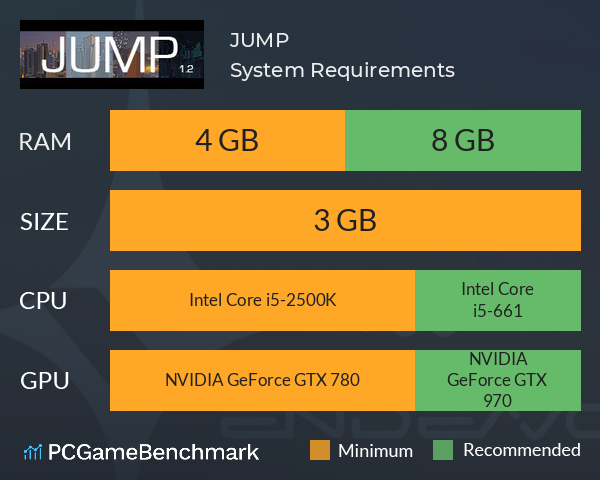 JUMP System Requirements PC Graph - Can I Run JUMP
