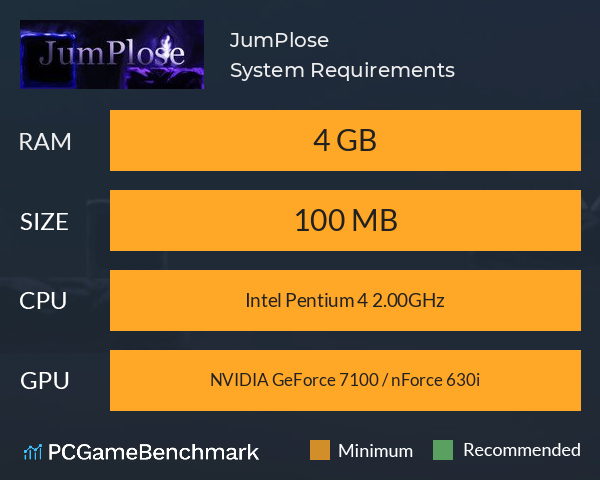 JumPlose System Requirements PC Graph - Can I Run JumPlose