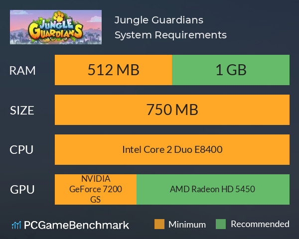 Jungle Guardians System Requirements PC Graph - Can I Run Jungle Guardians