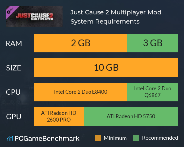 Just Cause 2: Multiplayer Mod System Requirements PC Graph - Can I Run Just Cause 2: Multiplayer Mod