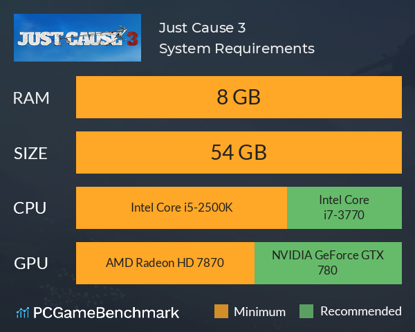 System Requirements for Just Cause 3 (PC)