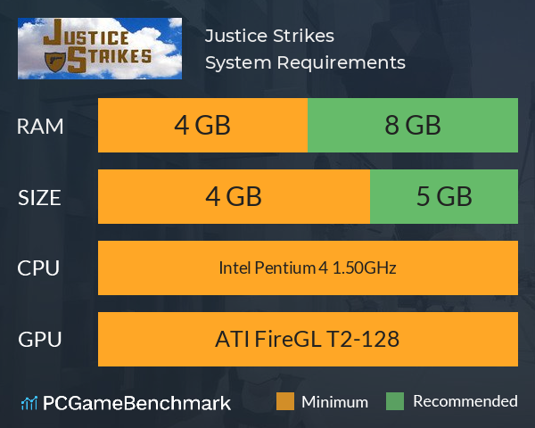 Justice Strikes System Requirements PC Graph - Can I Run Justice Strikes