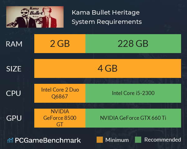 Kama Bullet Heritage System Requirements PC Graph - Can I Run Kama Bullet Heritage