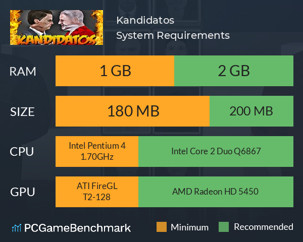 Kandidatos System Requirements PC Graph - Can I Run Kandidatos