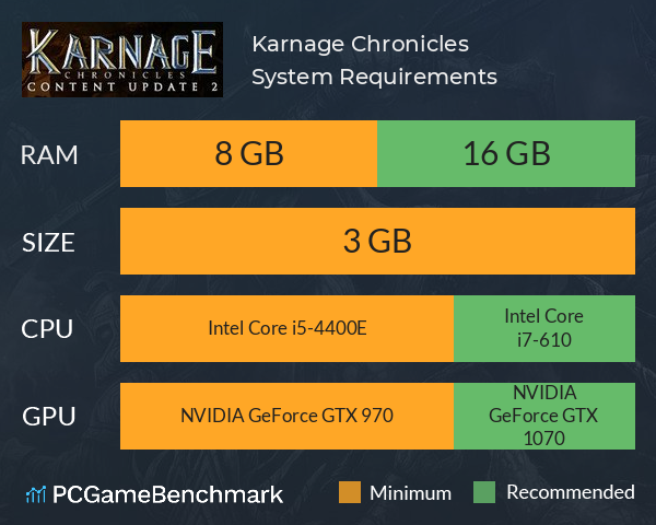 Karnage Chronicles System Requirements PC Graph - Can I Run Karnage Chronicles