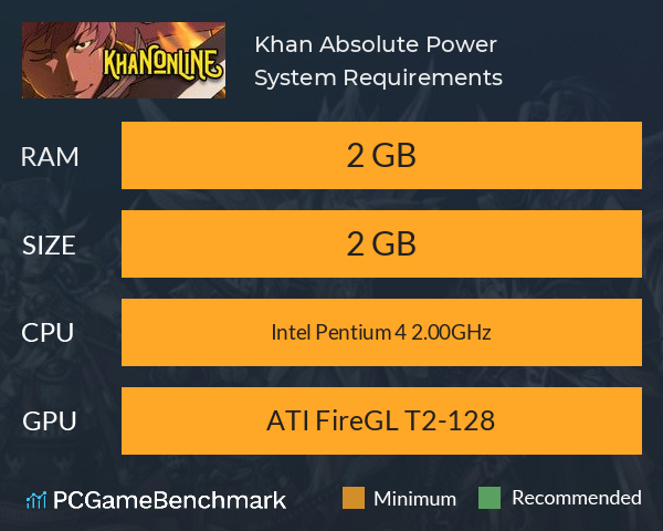Khan: Absolute Power System Requirements PC Graph - Can I Run Khan: Absolute Power