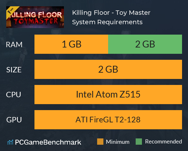 Killing Floor - Toy Master System Requirements PC Graph - Can I Run Killing Floor - Toy Master