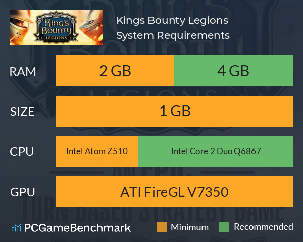 King's Bounty: Legions System Requirements PC Graph - Can I Run King's Bounty: Legions